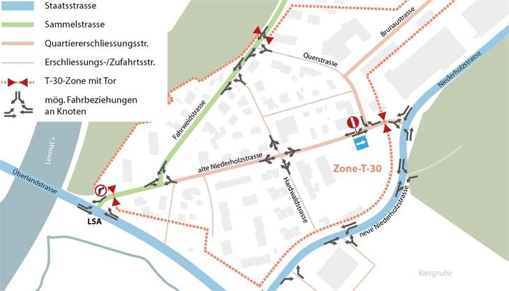 Die Umlegung der Niederholzstrasse in Richtung Osten, hin zur Einfahrt Brockiland an der Überlandstrasse, ist eine der zentralen flankierenden Massnahmen im Zusammenhang mit dem Ausbau des Gubristtunnels wie auch des Baus der Limmattalbahn. So wird die neue Niederholzstrasse dereinst als direkter Autobahnzubringer dienen. Bereits vor rund 30 Jahren regte das zürcherische Tiefbauamt an, die Fahrweidstrasse zu sperren, bereits damals war es das Ziel, den Verkehr aus den Siedlungsgebieten herauszuholen. Neuen Aufwind erhielt die Verkehrsberuhigung des Fahrweid-Quartiers, nachdem das kantonale Amt für Verkehr eine Studie in Auftrag gegeben hatte, die Möglichkeiten für ein künftiges Verkehrsregime aufzeigen sollte. Die beiden hauptsächlich betroffenen Gemeinden – Geroldswil und Weiningen – stellten sich stets auf den Standpunkt, dass eine Verlegung der Niederholzstrasse willkommen und eine Entlastung der Fahrweid vom Durchgangsverkehr notwendig ist. Wie dies jedoch umgesetzt werden sollte, darüber war man sich nicht einig. Im September 2013 verfassten die beiden Exekutiven Stellungnahmen in den jeweiligen Gemeindepublikationen, worin sie Farbe bekannten. Aus Weiningen hiess es, dass die Fahrweidstrasse mit «sehr einschränkenden» Temporeduktionsmassnahmen ausgestattet werden sollte, sodass sie für den Schleichverkehr unattraktiv werde. Nur der Ziel- und Quellverkehr soll die Strasse noch befahren. 120 Signaturen kamen zusammenDie Geroldswiler Exekutive stellte sich derweil auf den Standpunkt, dass ein Anschluss der Gemeinde Geroldswil an Dietikon von grosser Bedeutung sei. «Umwege und emissionsträchtige Umwegfahrten müssen verhindert werden», schrieb der Gemeinderat damals. Eine direkte Verbindung an das übergeordnete Strassennetz würde das Ziel einer verkehrsberuhigten Fahrweid keineswegs konkurrenzieren, argumentierte der Gemeinderat weiter. Der Verkehr in der Fahrweid ist jedoch nicht nur in der Politik, sondern auch bei den Bewohnern ein brandheisses Thema. Im Jahr 20