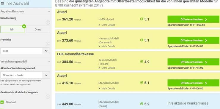 Screenshot einer Anfrage auf comparis.ch für eine Grundversicherung mit der Minimalfranchise von 300 Franken: Die Angebote der Assura und der Groupe-Mutuel-Kasse Easy Sana sind zwar günstiger als die zuoberst gezeigten. Doch direkt eine Offerte bestellen kann man dafür nicht.