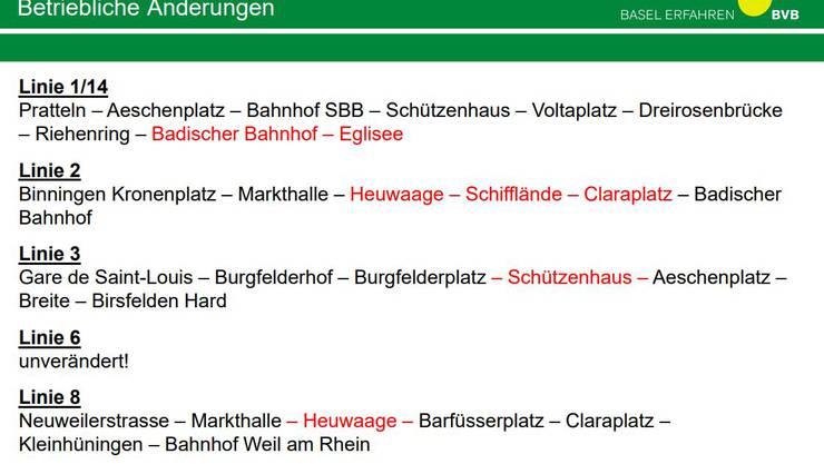 Die BVB müssen wegen der Sperrung am Bankverein ihre Linien umleiten.
