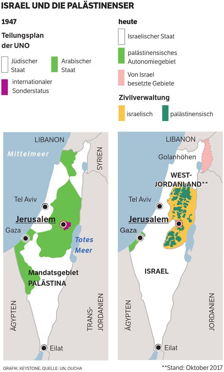 Am 29. November 1947 nahm die Generalversammlung der UNO den Teilungsplan für Palästina per Resolution an. Mit der Beendigung des britischen Mandats sollte Palästina geteilt werden: in einen Staat für Juden und einen für Araber. Jerusalem sollte unter internationale Kontrolle gestellt werden. Nach mehreren Kriegen, Intifadas und Friedensverträgen verschoben sich die jeweiligen Gebiete im Vergleich zum Teilungsplan erheblich (siehe Karten).Eine der heikelsten Fragen im Nahost-Konflikt ist der Status von Jerusalem. Israel hatte den Ostteil samt der historischen Altstadt im Sechs-Tage-Krieg 1967 besetzt und 1980 annektiert, die Uno erkennt die Annexion aber nicht an. Die Palästinenser beanspruchen Ost-Jerusalem als Hauptstadt eines künftigen Palästinenserstaats. Internationaler Konsens war bisher, dass der Status von Jerusalem erst in einem Friedensabkommen festgelegt werden soll.