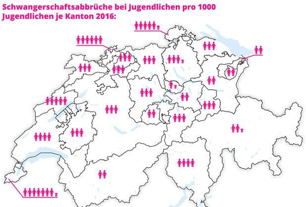 Lesebeispiel: Pro 1000 Zürcher Jugendlichen gab es 2016 3,5 Schwangerschaftsabbrüche.