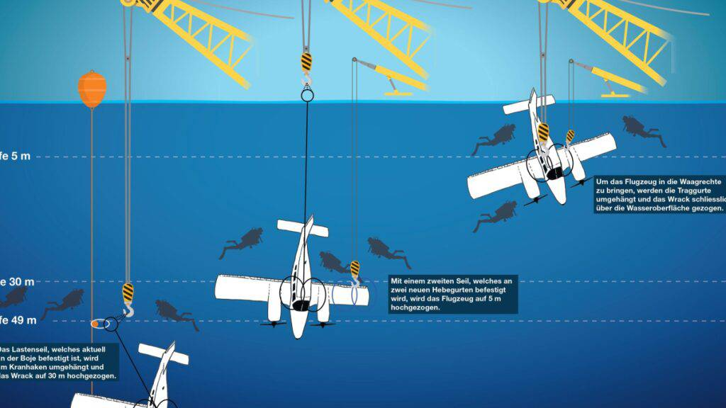 Am Mittwoch soll das am 18. Februar vor Staad SG abgestürzte Flugzeug mit einem Kran aus dem Bodensee gezogen werden.