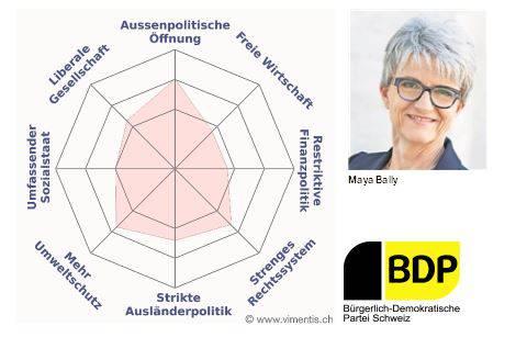 Das Profil von Maya Bally (BDP)