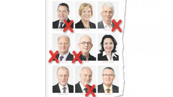 Gleich fünf Verwaltungsräte (rot markiert) treten zurück. Ausriss aus dem SBB-Geschäftsbericht (bearbeitet).