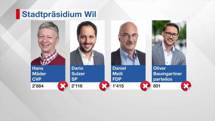 Weitere regionale Wahlergebnisse