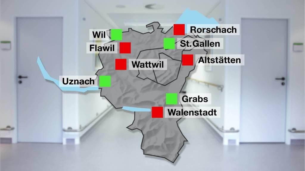 Spitalstrategie: Kanton St.Gallen gibt Update bekannt