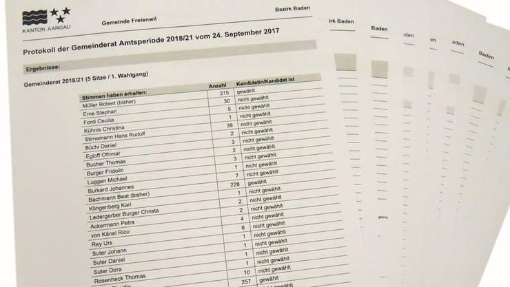 Auf zehn Seiten listet Freienwil alle Bürger auf, die Stimmen erhielten.