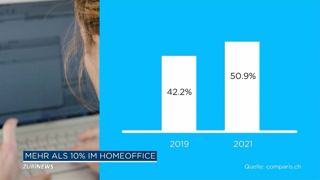Homeoffice-Pflicht bringt kaum Veränderung