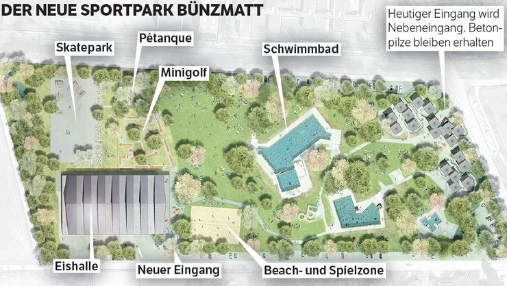 Sportpark Bünzmatt
