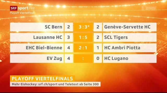 Die Resultate der Viertelfinal-Partien am heutigen Abend.