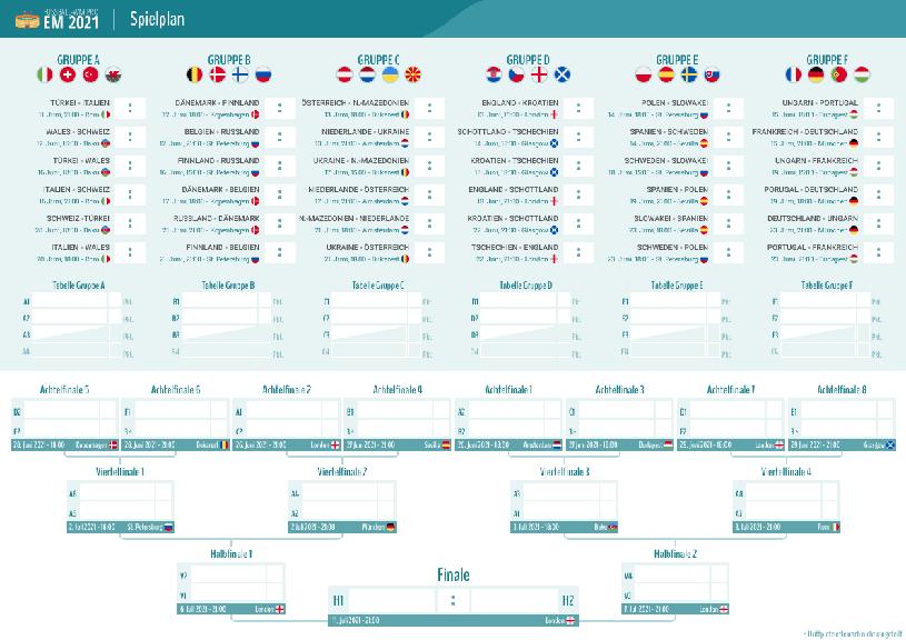 Spielplan EM-2020
