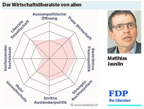Matthias Jauslin