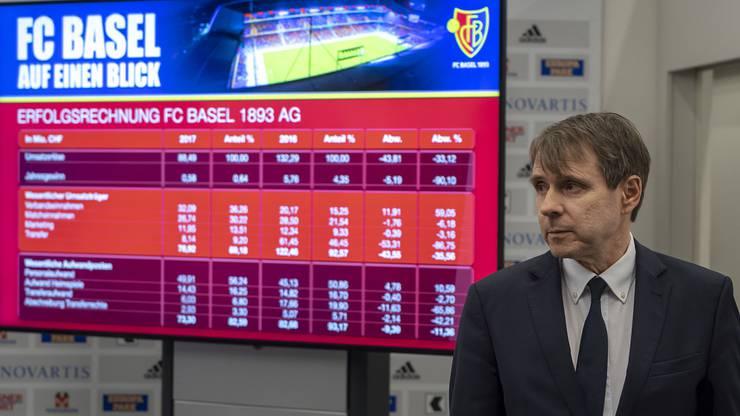 Bernhard Burgeners besorgter Blick auf die Finanzen des FC Basel.