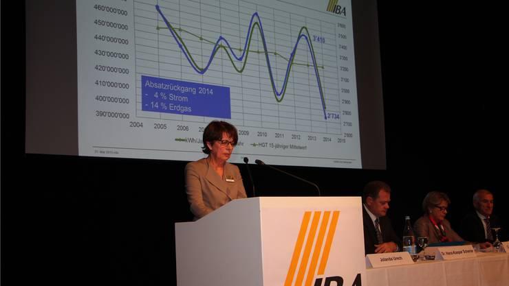 Verwaltungsratspräsident Jolanda Urech erklärt die Entwicklungen auf Energiemarkt; rechts CEO Hans-Kaspar Scherrer und Vorstandsmitglied Corina Eichenberger.
