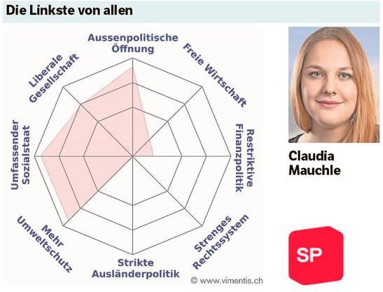 Claudia Mauchle