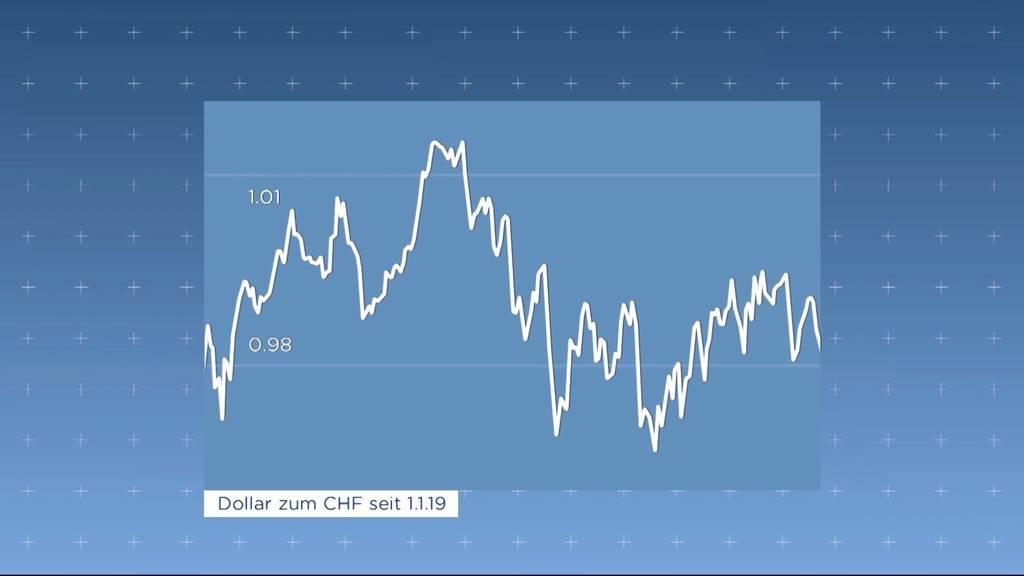 Schweizer Börsen-Rekorde im Crash-Monat
