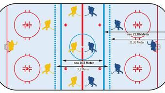 Die Veränderungen des Hockeyfeldes in der NLA.