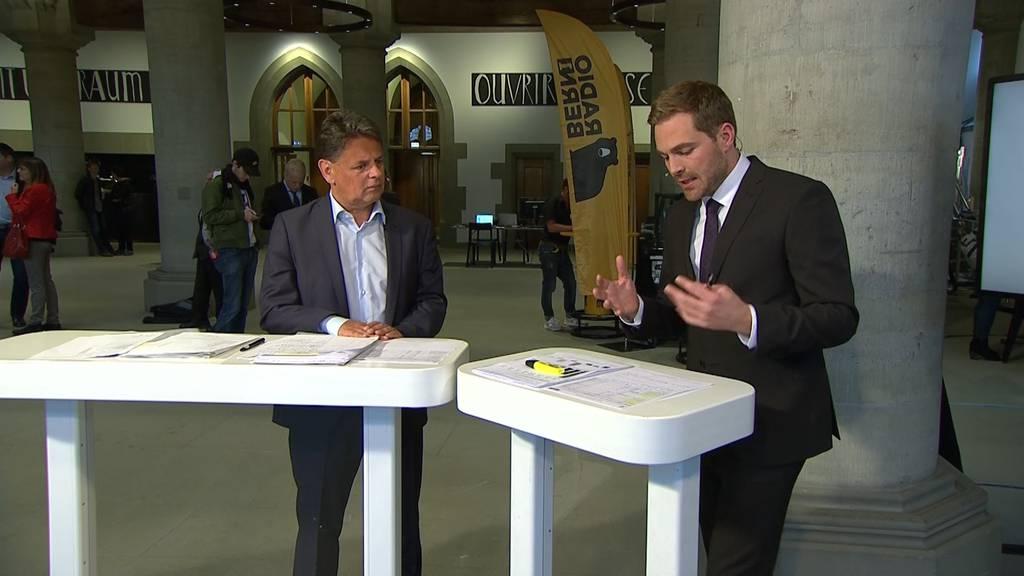 Wie stehen die Chancen für Hans Stöckli (SP) ?