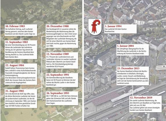 Die Chronologie der Laufental-Frage 2.2