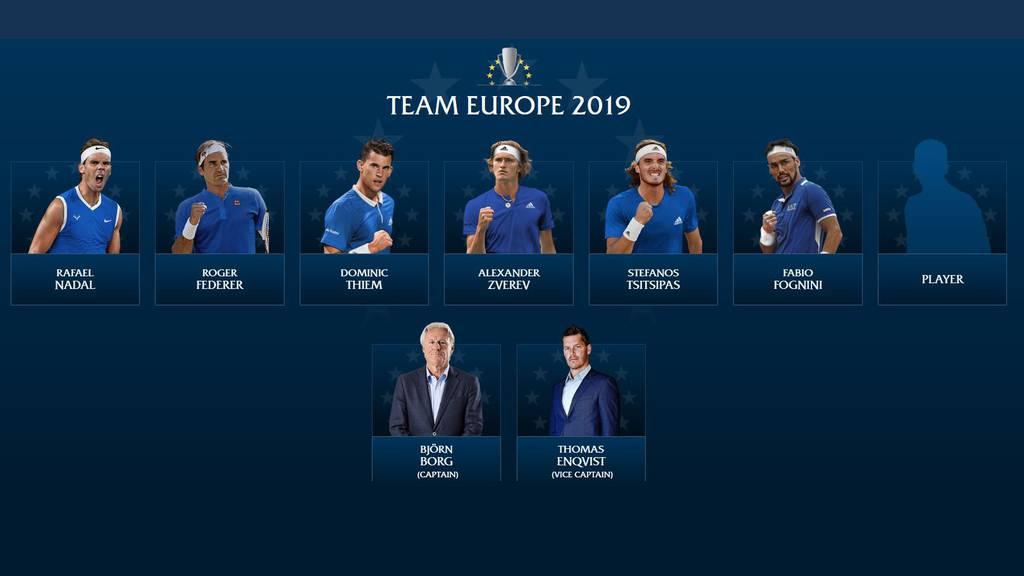 Der Laver Cup 2019: Das sind die Teams!