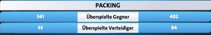 Packing WM Halbfinale 2014