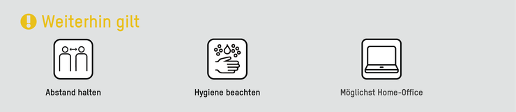 © Quelle und Grafik: Bund