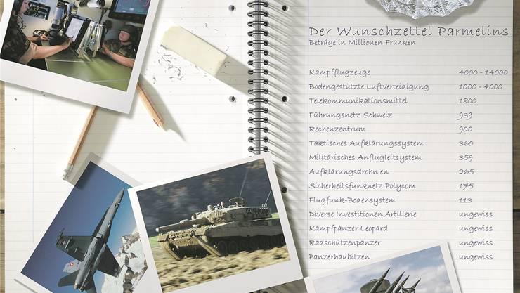 Quelle: Kampfflugzeuge und Bodluv: Bericht der Expertengruppe Neues Kampfflugzeug (30. Mai 2017) – der Bundesrat hat hierzu noch keine Stellung genommen; restliche Projekte: Projektbericht VBS (28. April 2017).