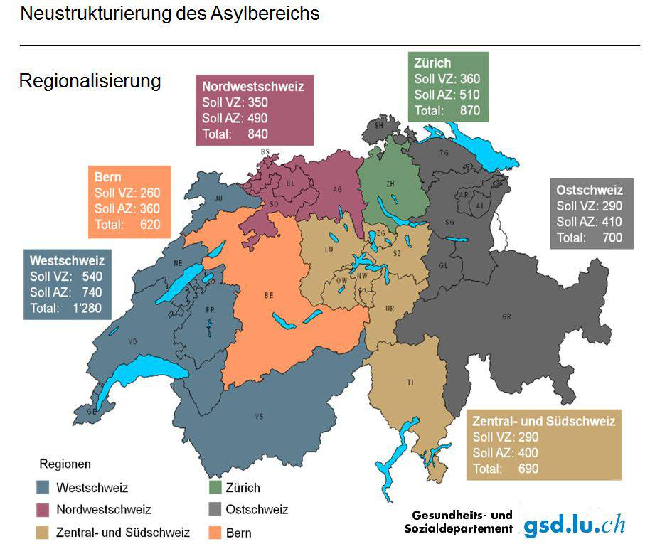 Sechs Regionen, die für Bundeszentren verantwortlich sind.