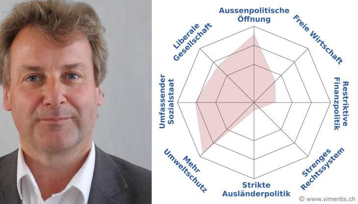 Christoph Hänggi (SP)