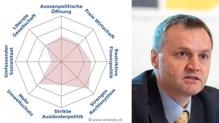 «Fusion steht nicht auf der Traktandenliste. Dazu gibt es keine Gespräche, auch nicht kantonal», sagt Bernhard Guhl, Nationalrat BDP.