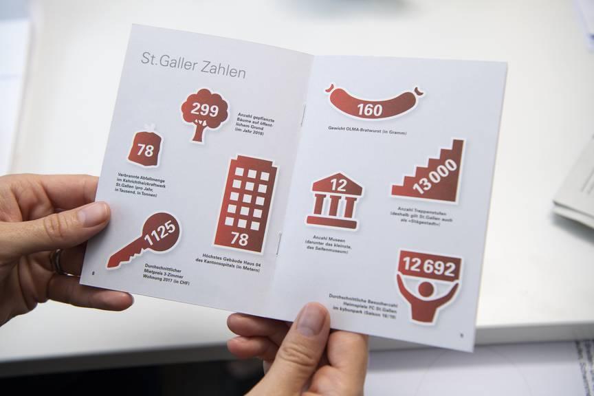 So sieht die Broschüre «St.Gallen kompakt» aus(Bild: Tagblatt/Ralph Ribi).
