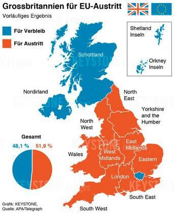 Brexit: Schotten und Iren sagten Nein, England und Wales Ja.