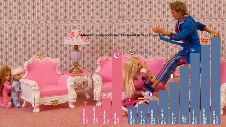 Ken kickt Barbie: Dieses Bild wurde in einer Kunstgalerie im Nordosten Englands gezeigt. Es musste abgehängt werden, weil es Kinder verstören könnte.
