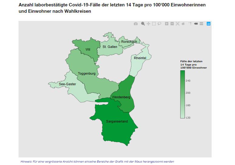 Region Werdenberg Inzidenz