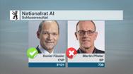 Wahlen 2015