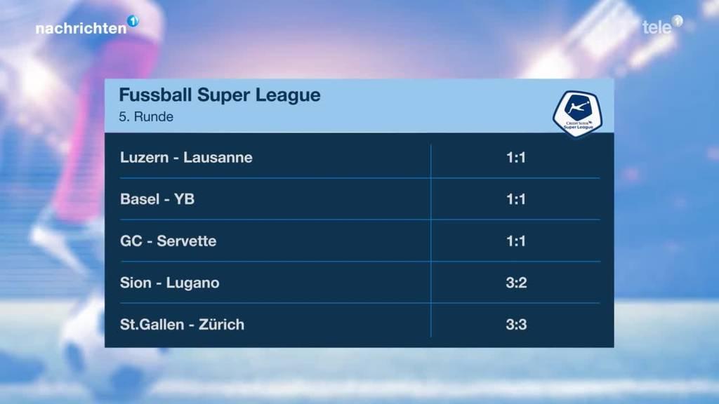 Tabelle Fussball Super League
