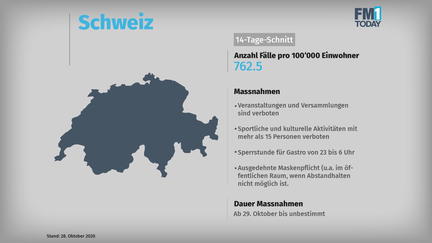 schweiz-02