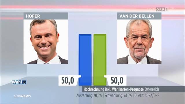 Wahlkrimi in Österreich
