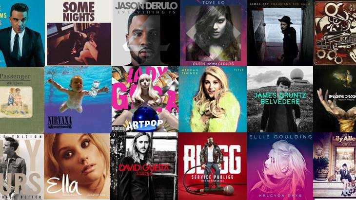 Musikjury: Stimme ab und gewinne 5x20 Alben