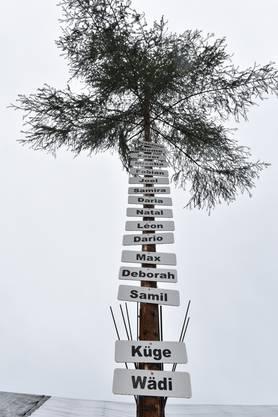 Schilder mit Namen beiderlei Geschlechts sind heute üblich: Gretzenbach.