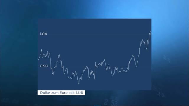 Dow Jones im Hochflug