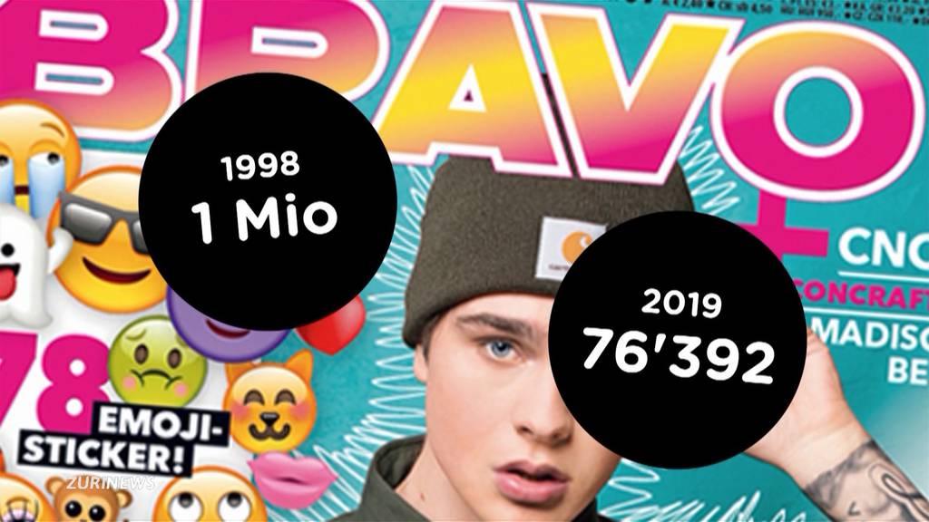Kult-Magazin Bravo erscheint nur noch monatlich