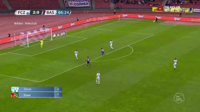 FC Luzern vs GC / YB vs FC Lugano / FCZ vs FCB