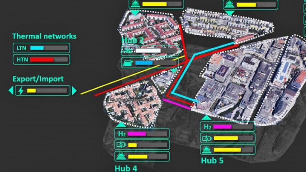 Empa hat Software für die Planung von Energiekonzepten entwickelt