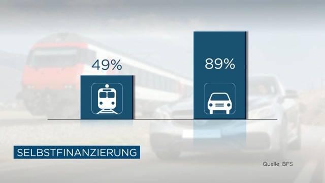 Was kostet die Schweiz mehr: Zug oder Auto?