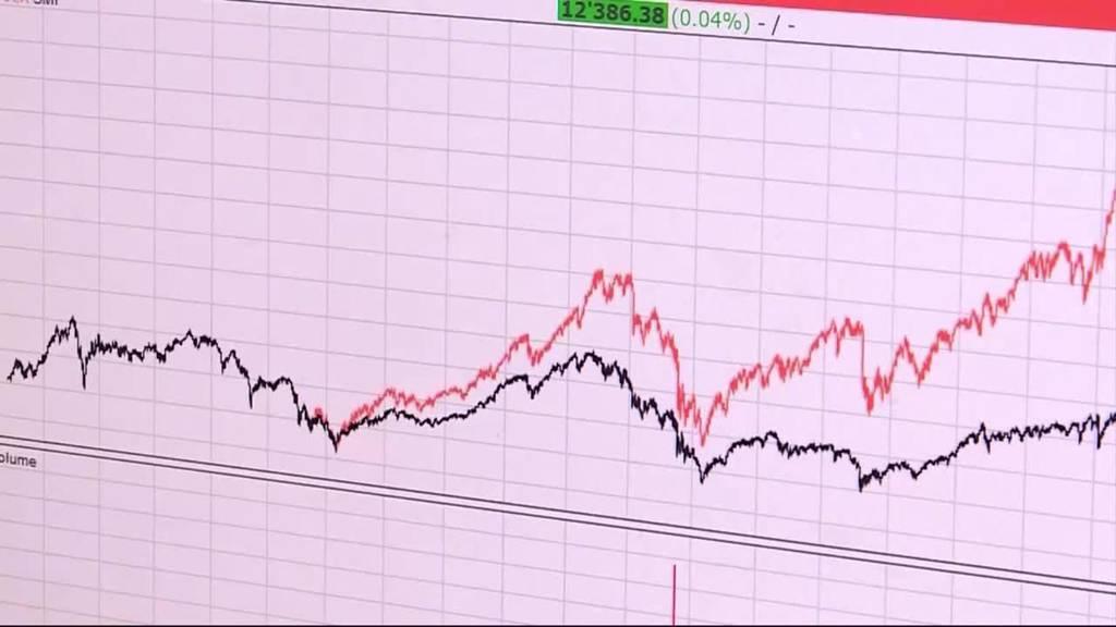Was erwartet uns in den kommenden Jahren auf dem Finanzmarkt?