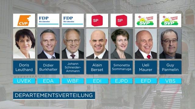 Ueli Maurer wird Finanzminister