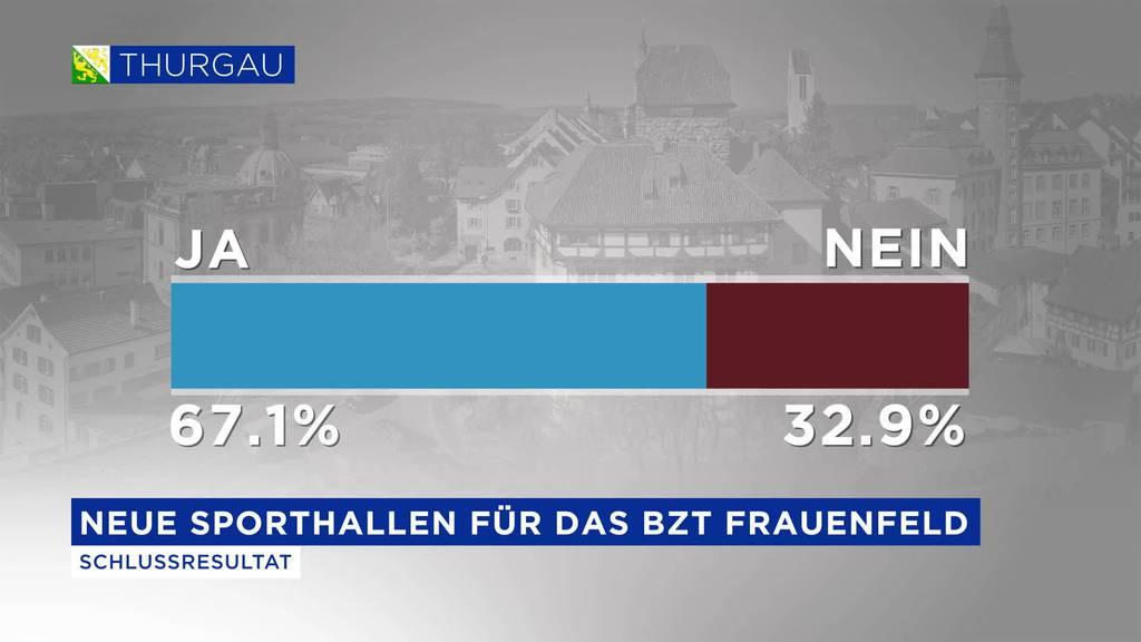 Abstimmungen: Weitere kantonale Entscheide