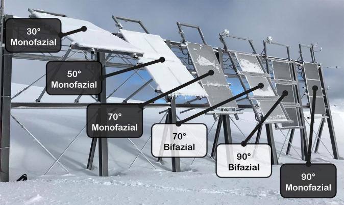 Die Forschungsgruppe Erneuerbare Energien der ZHAW Wädenswil testet sogenannte bifaziale Solaranlagen ob Davos.  Im Gegensatz zu monofazialen Anlagen nutzen sie die Solarstrahlung auch auf der Modulrückseite zur Stromerzeugung.