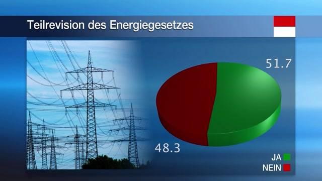 Elektroheizungen neu verboten